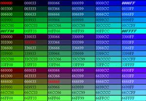 html font color codes some easy html font codes to help beginners themescompany