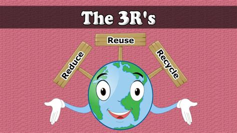 learn new things enable trash recover or restore copy of recycle lessons tes teach