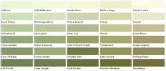 1000 ideas about valspar green on