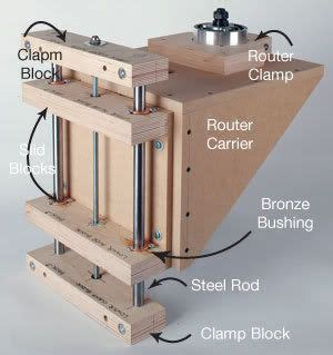 8 Free Router Lift Plans Build Notes And Videos The | 553 best images about diy routers jigs on pinterest