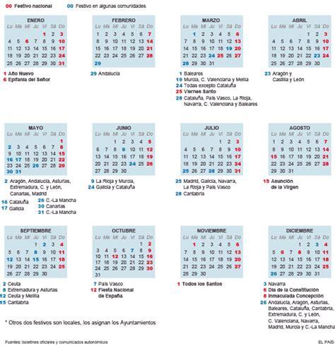 Calendario Festivo 2017 Festivos El Calendario Laboral De 2016 Ocho Festivos En