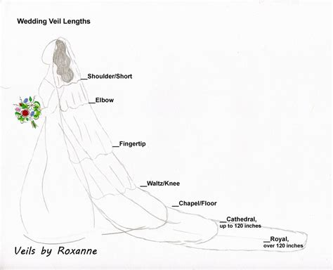 Step 1: Veil Length   Veils by Roxanne
