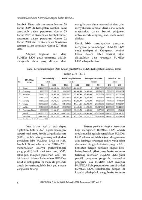 Analisis Kinerja analisis kesehatan kinerja keuangan badan usaha milik desa