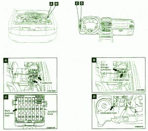 mitsubishi fuse box diagram fuse box mitsubishi 2000 montero diagram