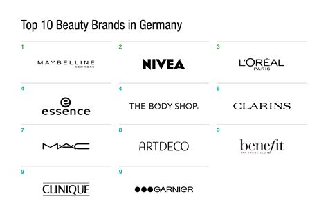 best brands top 10 brands in germany the daily gartner l2
