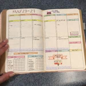 how i bullet journal in a traveler s notebook shannon stacey