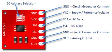dac programmable resistor dac programmable resistor 28 images gt oscillators gt varius circuits gt triangle square