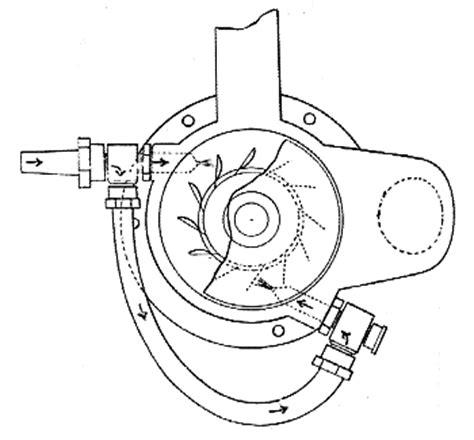 water driven motor water motors