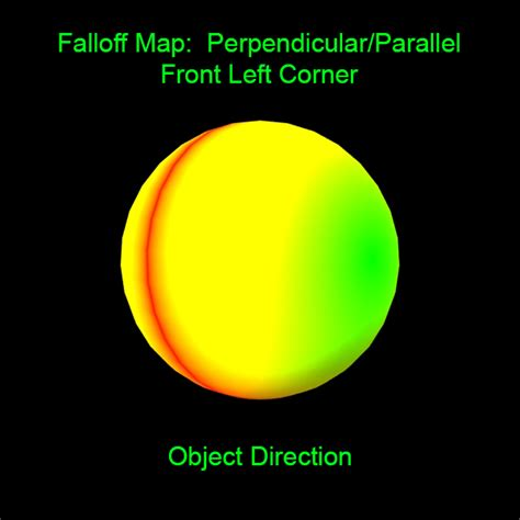 what determines the color of an object turbotips an in depth look at falloff maps turbosquid