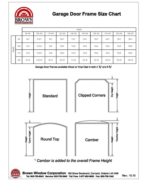 garage door frame size chart from brown window corporation