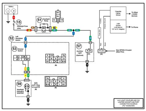 power commander v hayabusa wiring diagram get free image