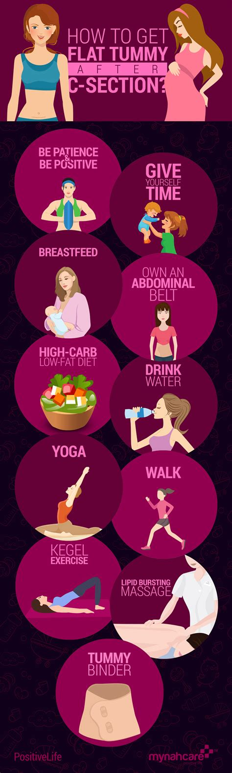 c section tummy exercises 7 pregnancy products that make life easier pregnancy