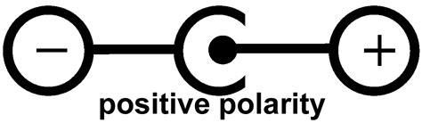polarity symbols polarity inverter for sega megadrive master system and