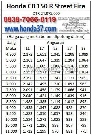 daftar kredit motor honda images