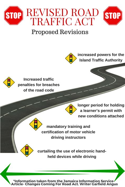 section 151 road traffic act keeping the roads safe proposed road traffic act