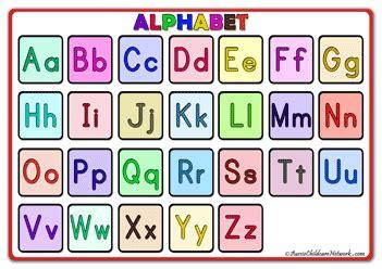 Alphabet Posters Aussie Childcare Network | alphabet posters aussie childcare network