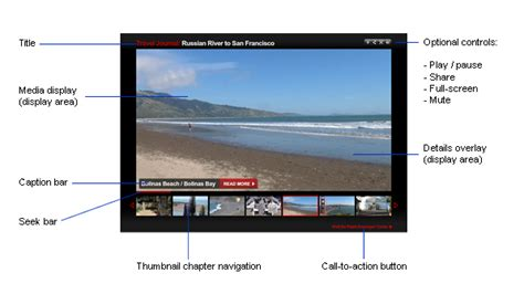 web video template media presentation with details