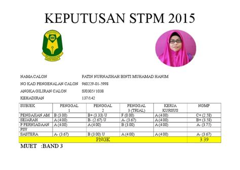 contoh result stpm