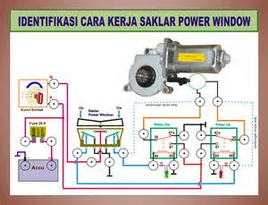 Saklar Power Window gambar 171 format 171 guru otomotif