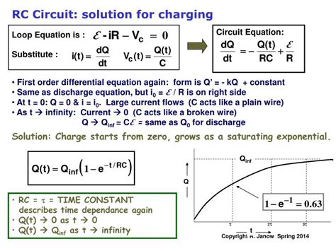 capacitor circuit solution ppt kirchhoff s multi loop circuit exles rc circuits charging a capacitor powerpoint
