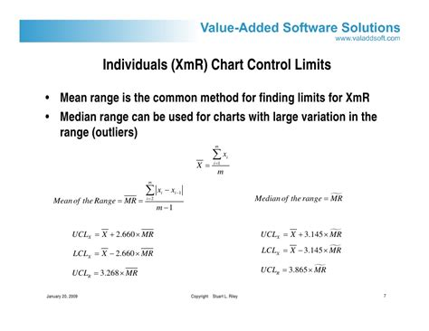 calculator xmr download xmr chart gantt chart excel template
