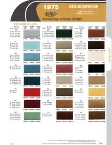 dupont imron 5000 paint color chart autos weblog