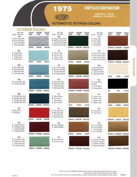 imron color chart autos weblog