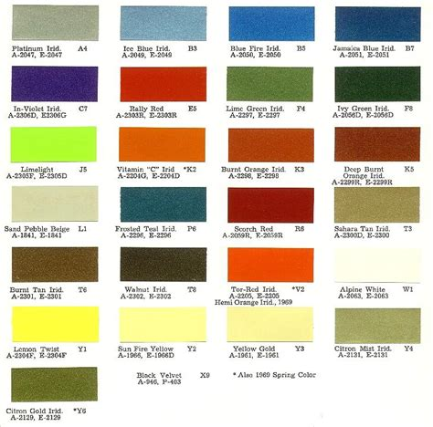 1970 challenger paint colors ehow