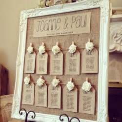 Wedding Table Plan Ideas Tu D 237 A Con Bodas Y Eventos Ideas E Inspiraci 243 N Seating Plan Y N 250 Meros De Mesa