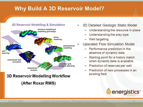reservoir characterization workflow resqml for 3d 4d reservoir characterization ppt