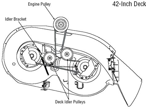 yardman lawn mower belt diagram mtd mower deck belt routing tips images frompo