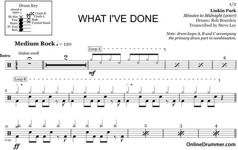 what ive done what i ve done linkin park drum sheet music