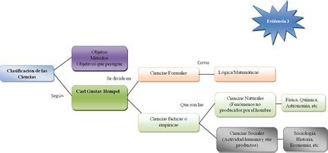 preguntas curiosas de fisica y quimica instituto de estudios superiores de chiapas mapa
