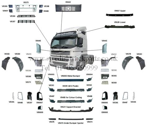 volvo truck parts catalog volvo truck parts catalog imageresizertool com