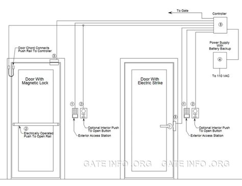 magnetic door lock wiring diagram 16 images of door access planning template