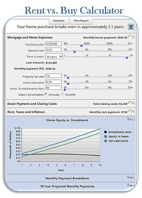 buy or rent a house calculator should i buy a house calculator 28 images rent vs buy calculator compares renting