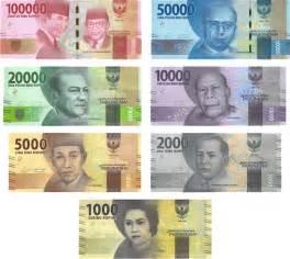 rupiah to usd indonesian rupiah wikipedia