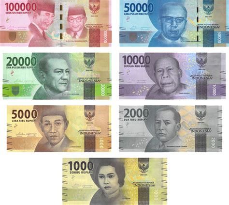bank of india indonesia rupiah