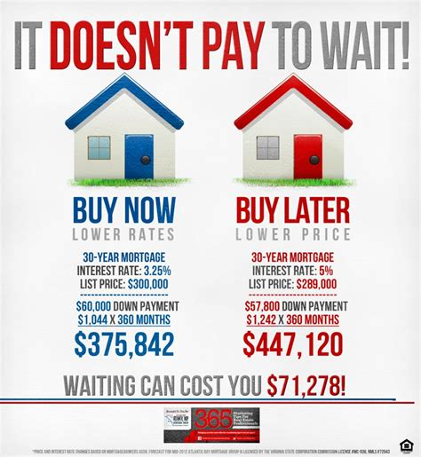 when to buy a house why should i consider buying jenntherealtor com
