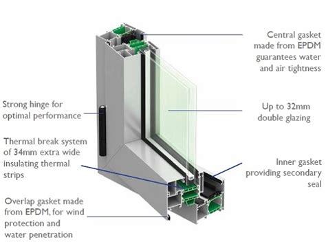 window repair material wooden frame doors benefits of thermally broken aluminium windows and doors