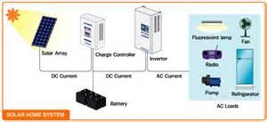 home system solar home system shs 02000
