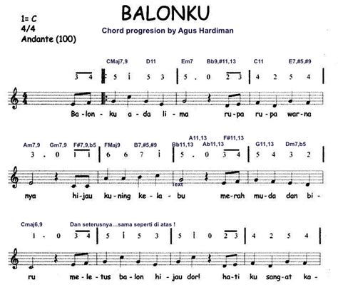 membuat not balok lagu artsonica blog by agus hardiman the art of sound