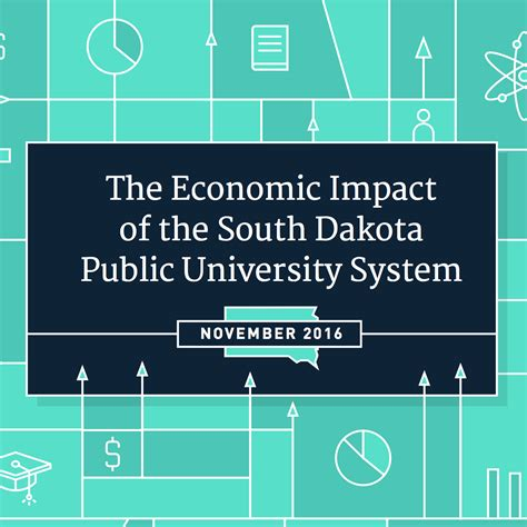 Of South Dakota Mba by Economic Impact Of The Sd System