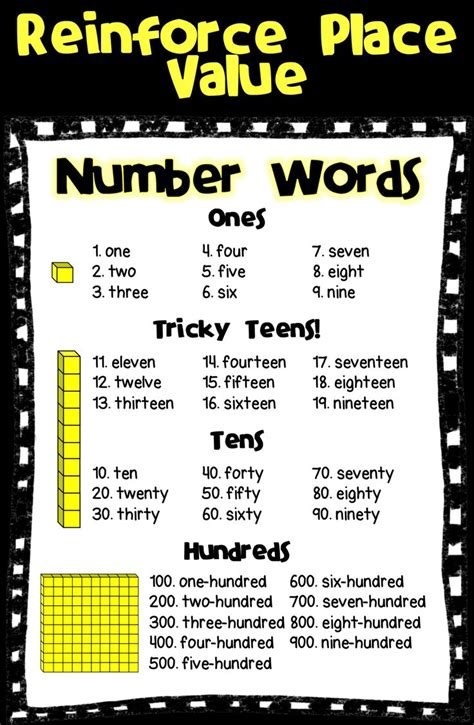 thrice of a number 25 best ideas about number words on pinterest kids