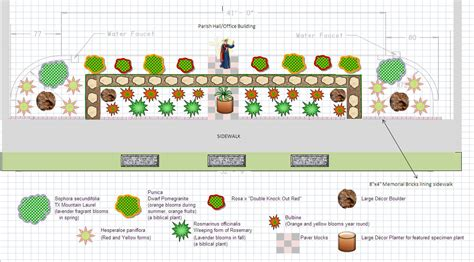 Landscape Layout In Excel | landscape design using ms office central texas gardening