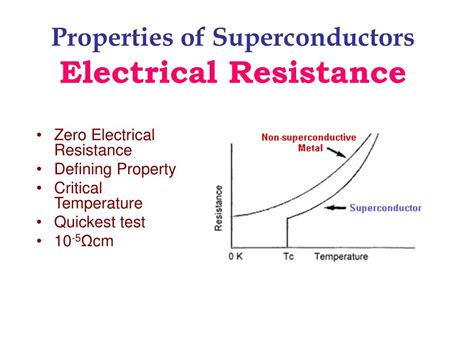 electrical properties of resistors ppt superconducting materials powerpoint presentation id 528457