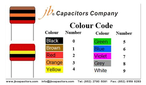 brown capacitor codes 28 images arduino code won t upload with ethernet shield attached page