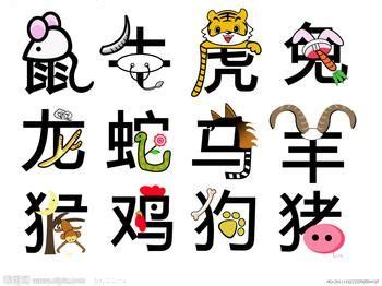 new year symbols names zodiac signs and the related animals names