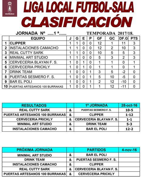 clasificaci n liga futbol sala clasificaci 243 n de la 1 170 jornada de liga de f 250 tbol sala