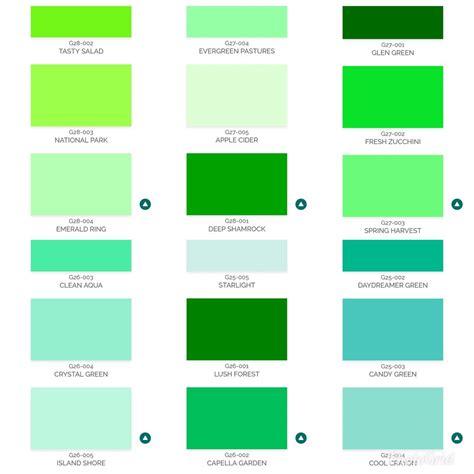 terbaru  kombinasi warna cat tembok catylac